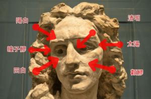 目のツボの画像:目からウロコの耳より情報局