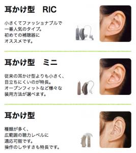 耳掛け型補聴器の画像:目からうろこの耳寄り情報局